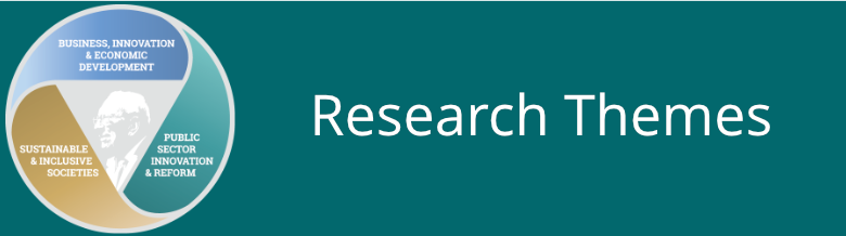 what are themes in research